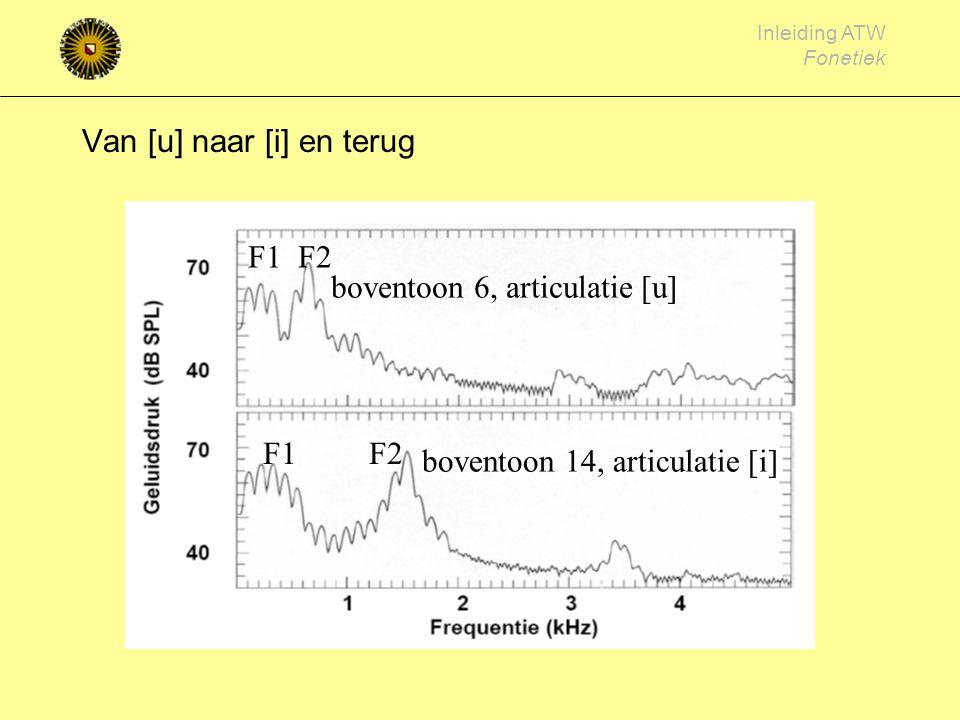 Inleiding ATW Fonetiek Boventonen horen in boventoonzang heel langzame articulatieverandering waardoor steeds een andere boventoon door de (2e) forman