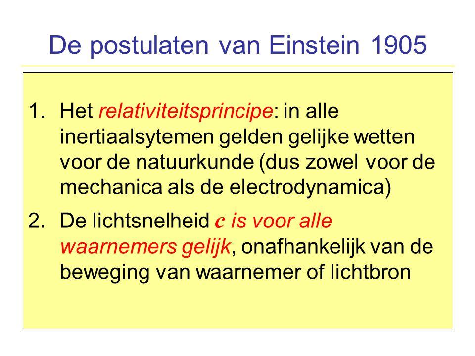 De postulaten van Einstein 1905 1.Het relativiteitsprincipe: in alle inertiaalsytemen gelden gelijke wetten voor de natuurkunde (dus zowel voor de mec