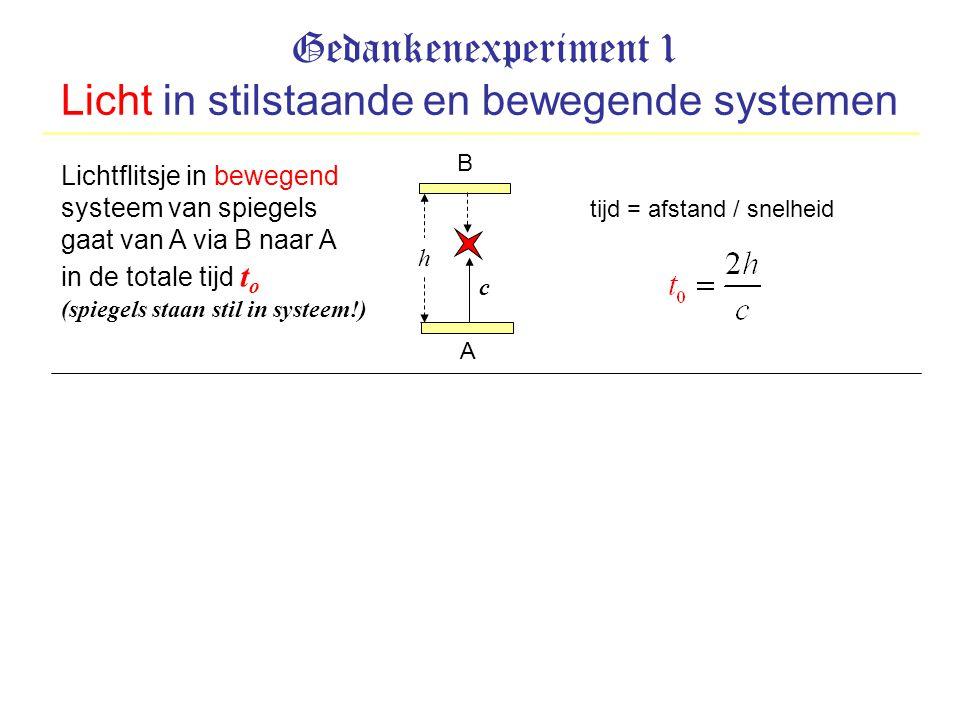 Gedankenexperiment 1 Licht in stilstaande en bewegende systemen h c tijd = afstand / snelheid A B Lichtflitsje in bewegend systeem van spiegels gaat v