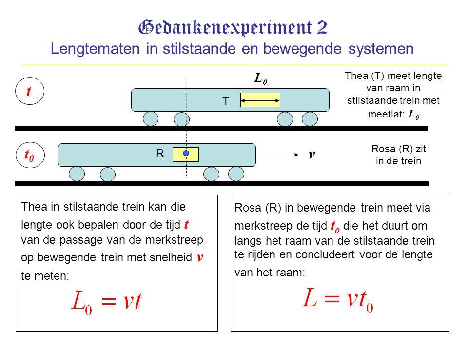 Gedankenexperiment 2 Lengtematen in stilstaande en bewegende systemen L0L0 Thea in stilstaande trein kan die lengte ook bepalen door de tijd t van de