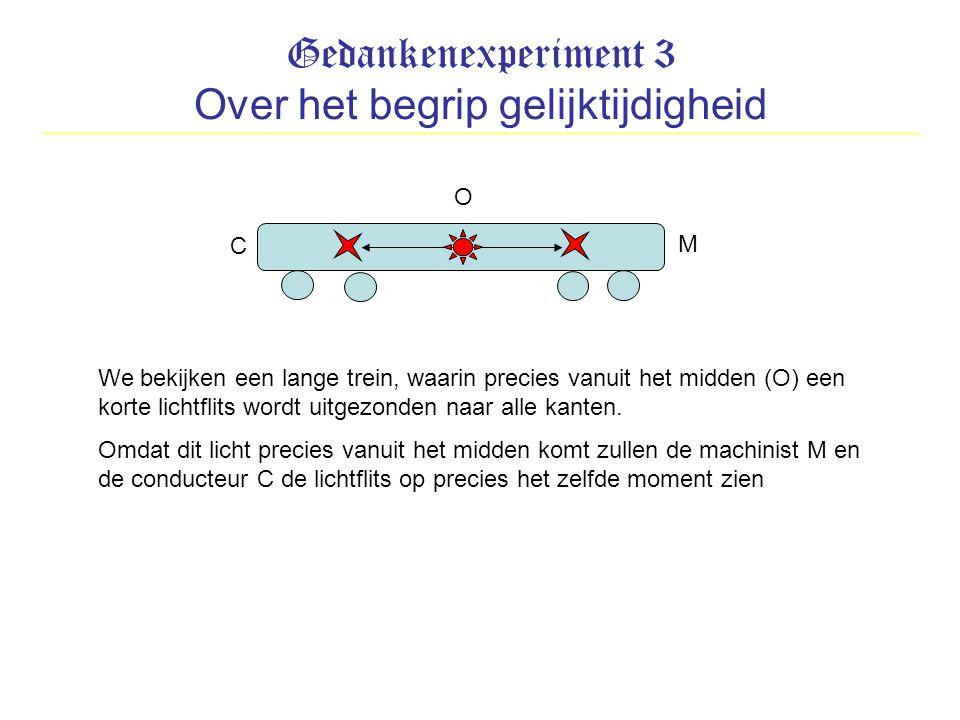 Gedankenexperiment 3 Over het begrip gelijktijdigheid We bekijken een lange trein, waarin precies vanuit het midden (O) een korte lichtflits wordt uit