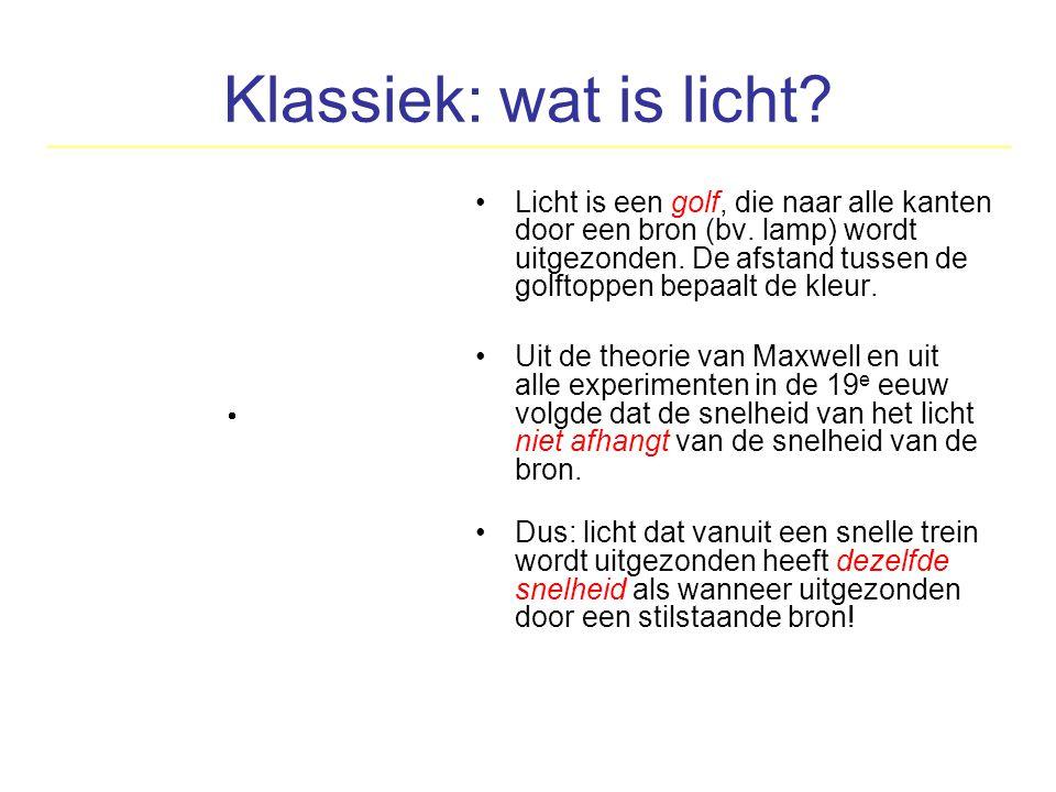 Klassiek: wat is licht? Licht is een golf, die naar alle kanten door een bron (bv. lamp) wordt uitgezonden. De afstand tussen de golftoppen bepaalt de