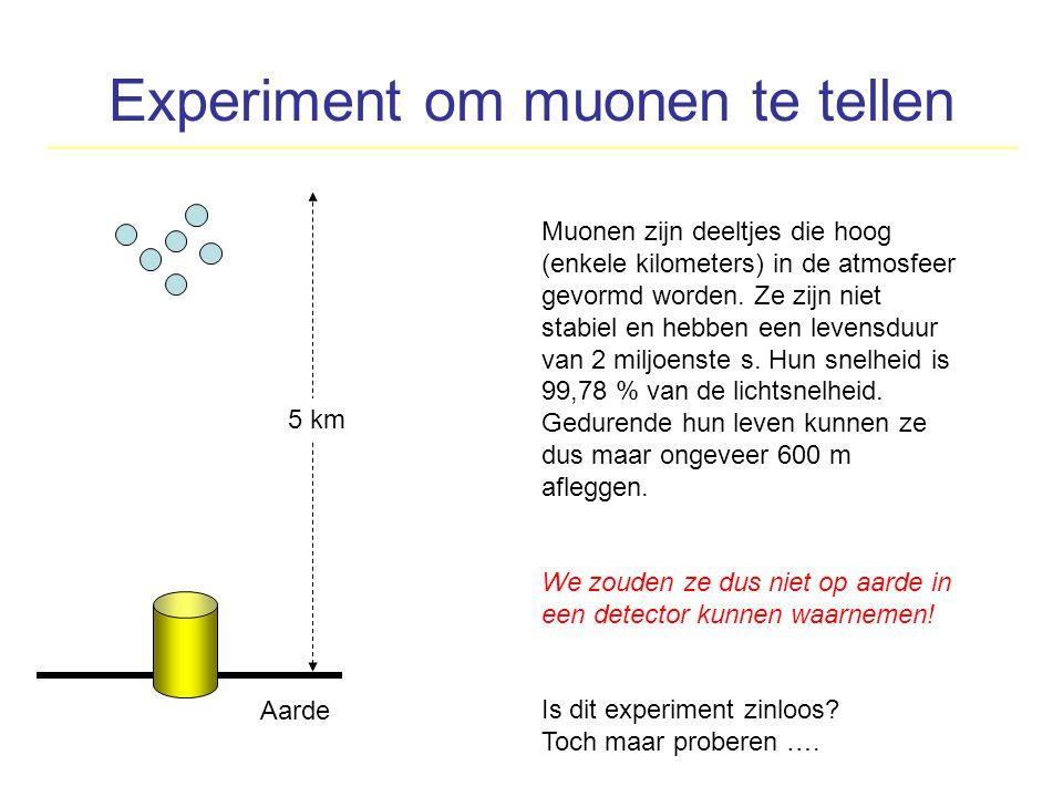 Experiment om muonen te tellen Muonen zijn deeltjes die hoog (enkele kilometers) in de atmosfeer gevormd worden. Ze zijn niet stabiel en hebben een le