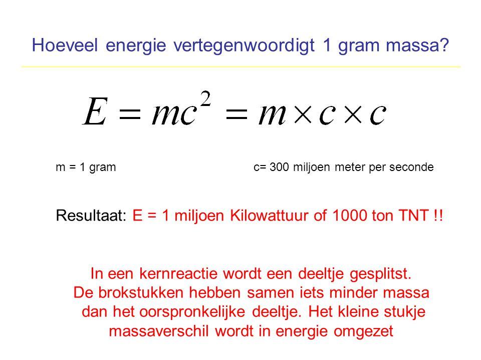 Hoeveel energie vertegenwoordigt 1 gram massa? m = 1 gram c= 300 miljoen meter per seconde Resultaat: E = 1 miljoen Kilowattuur of 1000 ton TNT !! In