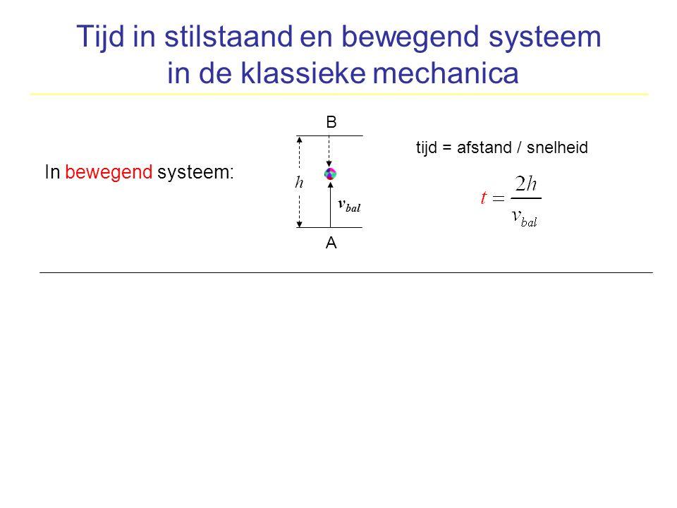 Tijd in stilstaand en bewegend systeem in de klassieke mechanica h v bal tijd = afstand / snelheid v tot v bal v auto A B A h B v auto x t In bewegend