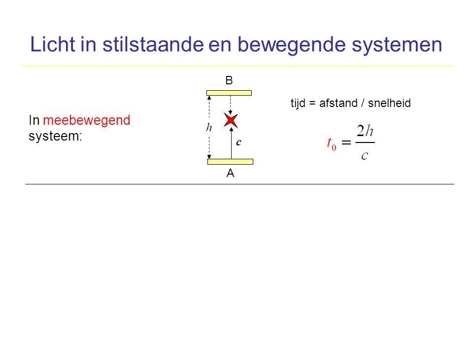 Licht in stilstaande en bewegende systemen h c tijd = afstand / snelheid A B In meebewegend systeem: A h B l C vt