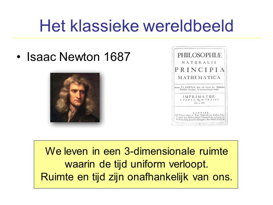 Het klassieke wereldbeeld Isaac Newton 1687 We leven in een 3-dimensionale ruimte waarin de tijd uniform verloopt. Ruimte en tijd zijn onafhankelijk v