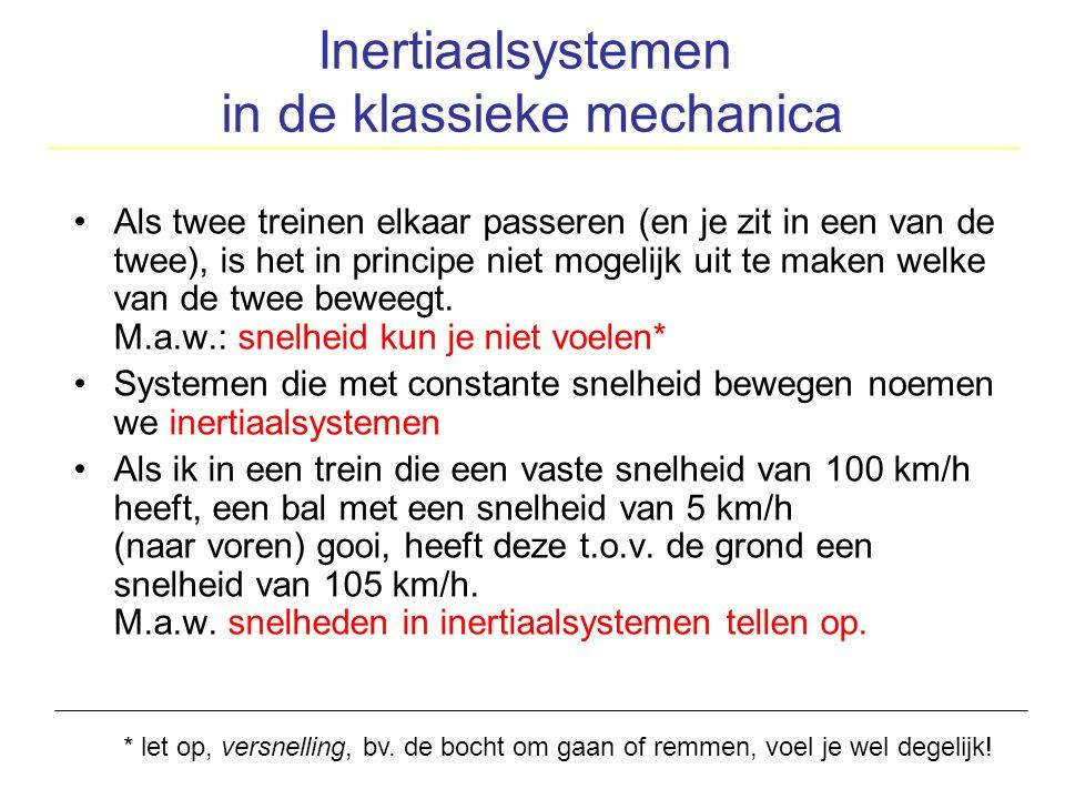 Relativiteitsprincipe van Galilei Galileo Galilei 1632 De wetten van de mechanica zijn gelijk in alle inertiaalsystemen v bal v auto v totaal In bewegend systeemVanuit stilstaande waarnemer gezien