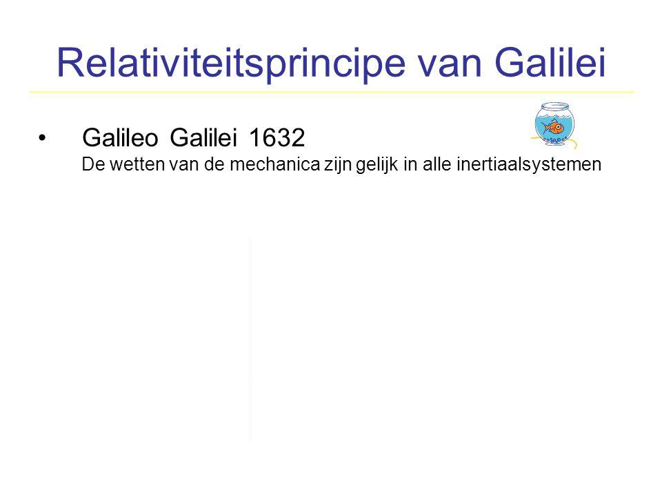 Relativiteitsprincipe van Galilei Galileo Galilei 1632 De wetten van de mechanica zijn gelijk in alle inertiaalsystemen v bal v auto v totaal In beweg