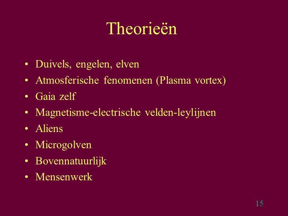15 Theorieën Duivels, engelen, elven Atmosferische fenomenen (Plasma vortex) Gaia zelf Magnetisme-electrische velden-leylijnen Aliens Microgolven Bove