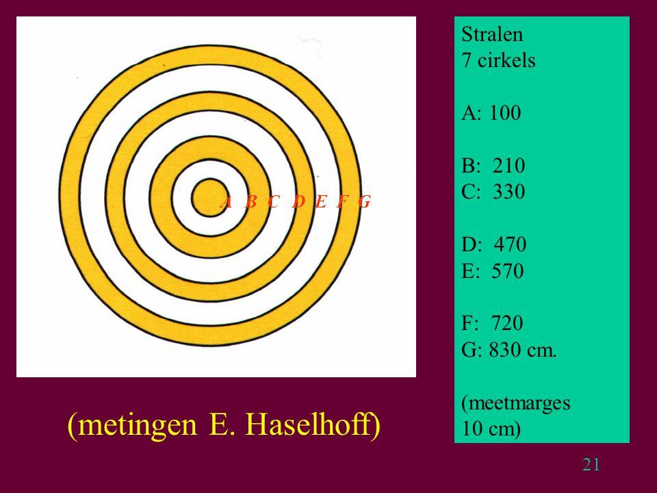 21 A B C D E F G Stralen 7 cirkels A: 100 B: 210 C: 330 D: 470 E: 570 F: 720 G: 830 cm. (meetmarges 10 cm) (metingen E. Haselhoff)