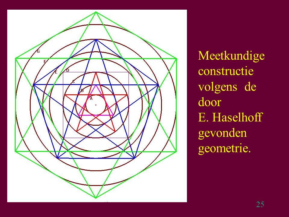 25 Meetkundige constructie volgens de door E. Haselhoff gevonden geometrie.
