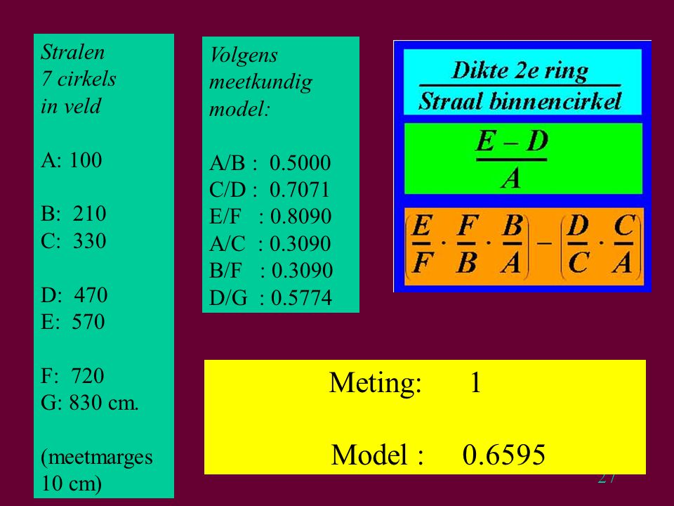 27 Stralen 7 cirkels in veld A: 100 B: 210 C: 330 D: 470 E: 570 F: 720 G: 830 cm. (meetmarges 10 cm) Volgens meetkundig model: A/B : 0.5000 C/D : 0.70