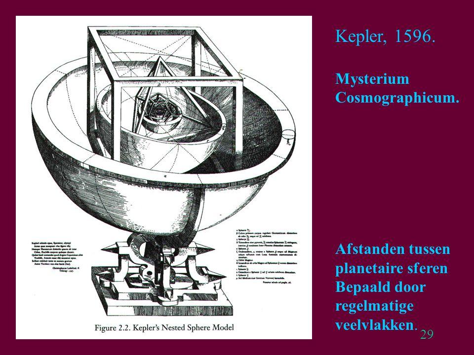 29 Kepler, 1596. Mysterium Cosmographicum. Afstanden tussen planetaire sferen Bepaald door regelmatige veelvlakken.