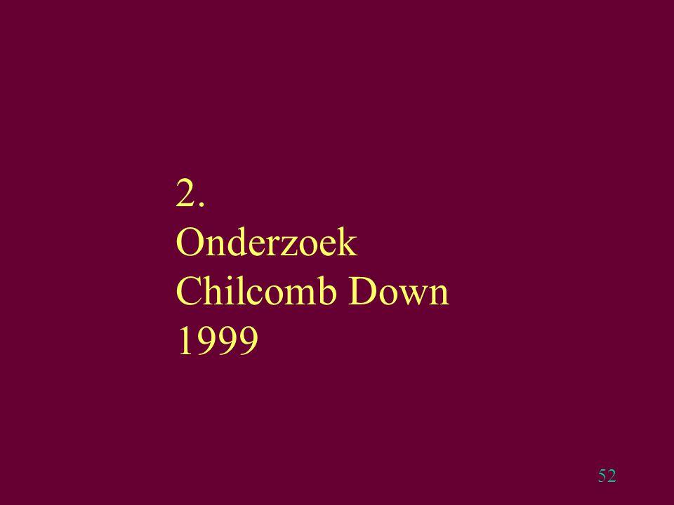 52 2. Onderzoek Chilcomb Down 1999