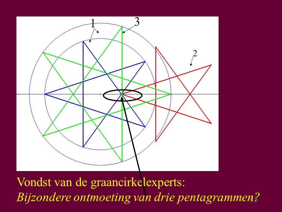 55 Vondst van de graancirkelexperts: Bijzondere ontmoeting van drie pentagrammen? 1 2 3