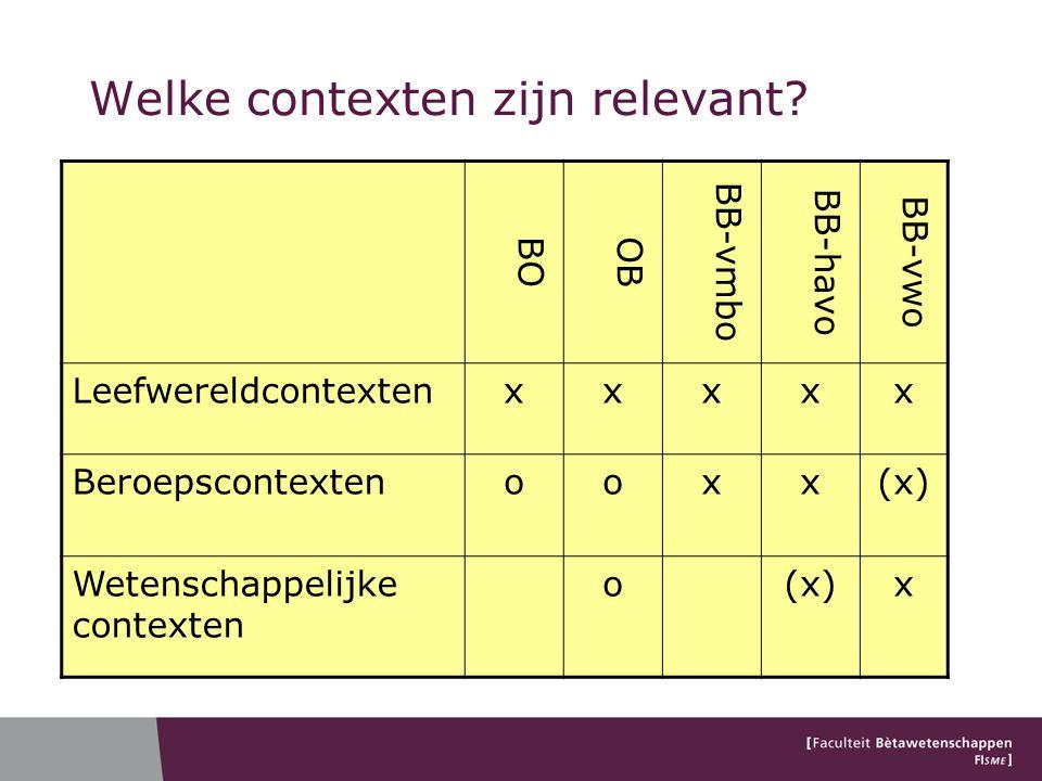 Welke contexten zijn relevant? BOOB BB-vmbo BB-havo BB-vwo Leefwereldcontextenxxxxx Beroepscontextenooxx(x) Wetenschappelijke contexten o(x)x