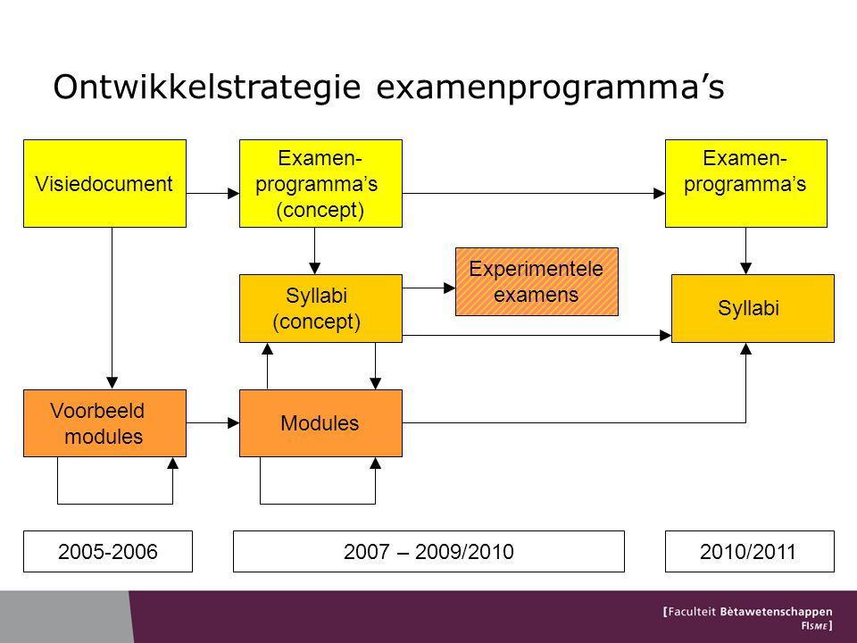 Ontwikkelstrategie examenprogramma's Visiedocument Examen- programma's (concept) Syllabi (concept) Voorbeeld modules Modules Experimentele examens Exa