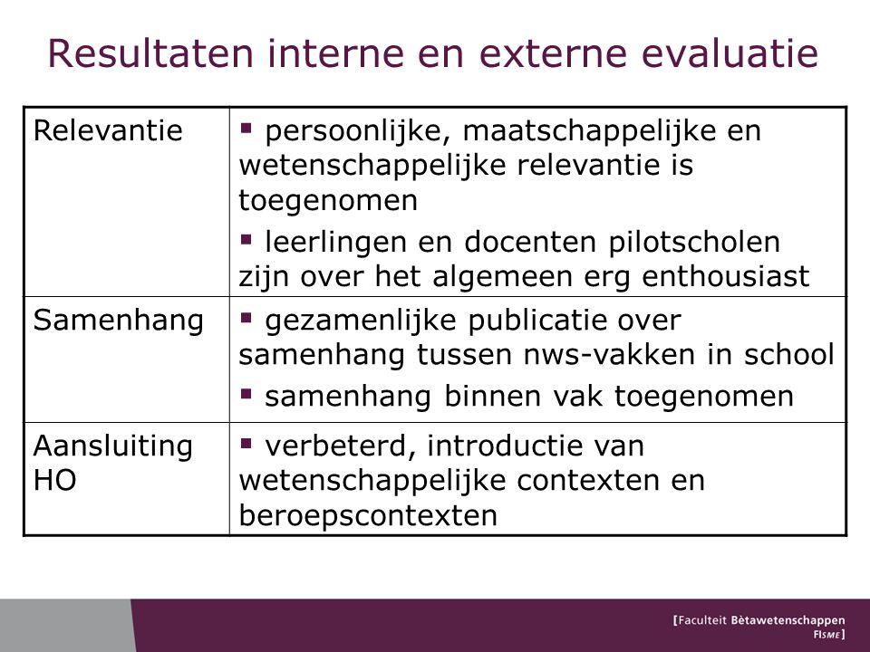 Resultaten interne en externe evaluatie Relevantie  persoonlijke, maatschappelijke en wetenschappelijke relevantie is toegenomen  leerlingen en doce