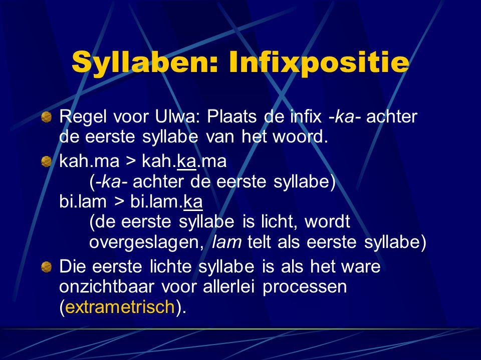 Syllaben: Infixpositie Regel voor Ulwa: Plaats de infix -ka- achter de eerste syllabe van het woord.