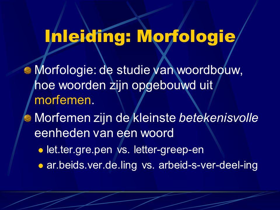 Inleiding: Morfologie Morfologie: de studie van woordbouw, hoe woorden zijn opgebouwd uit morfemen.