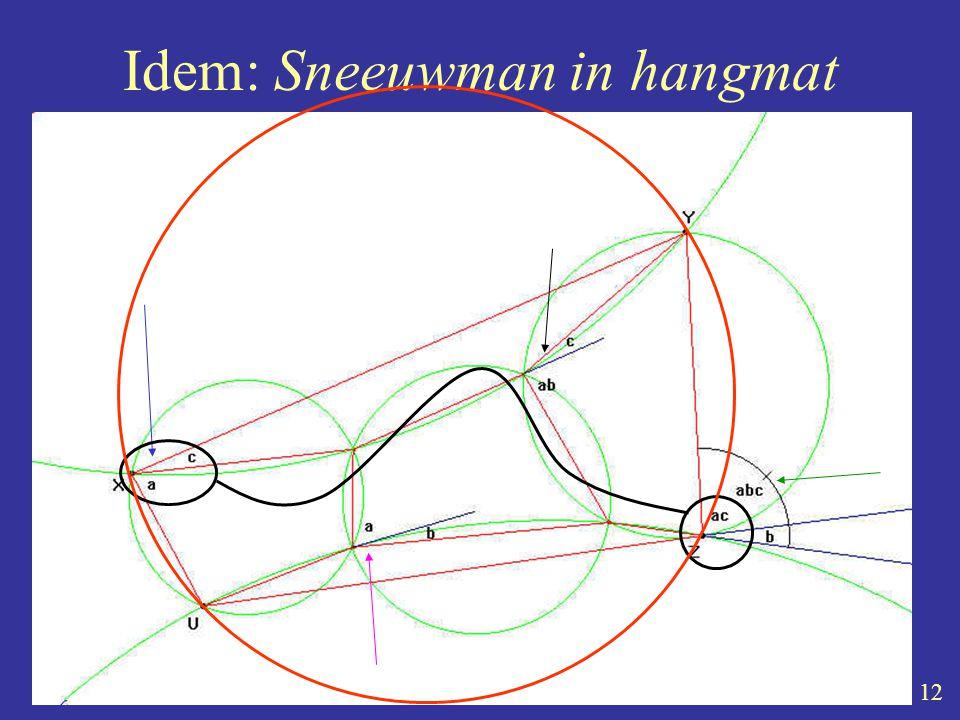 Kaleidoscoop 5-4-2004 Aad Goddijn 12 Idem: Sneeuwman in hangmat