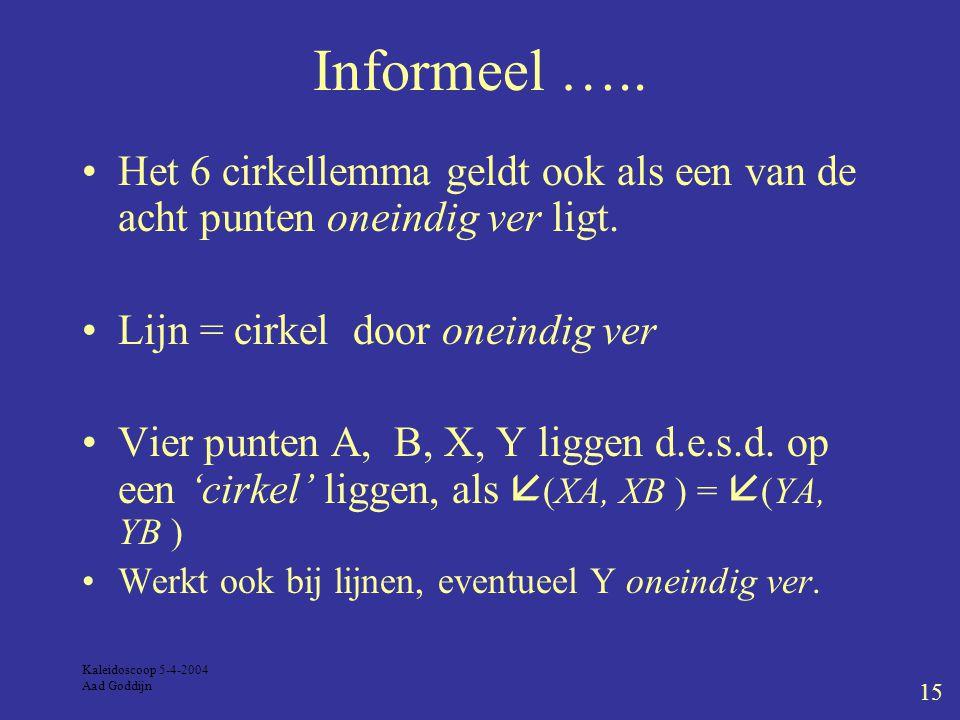 Kaleidoscoop 5-4-2004 Aad Goddijn 15 Informeel …..