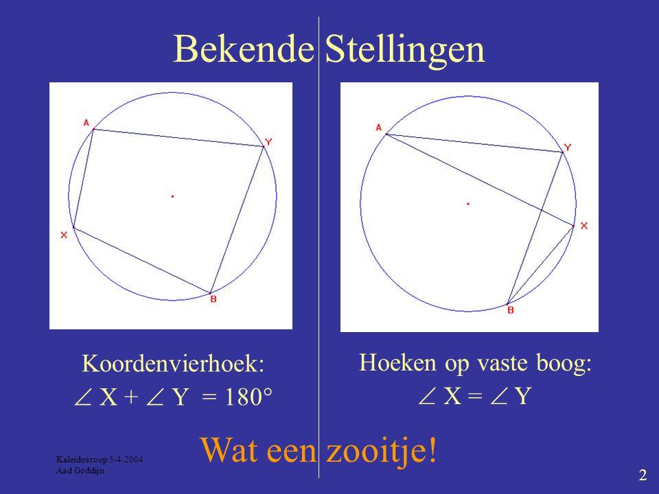 Kaleidoscoop 5-4-2004 Aad Goddijn 2 Bekende Stellingen Koordenvierhoek:  X +  Y = 180  Hoeken op vaste boog:  X =  Y Wat een zooitje!