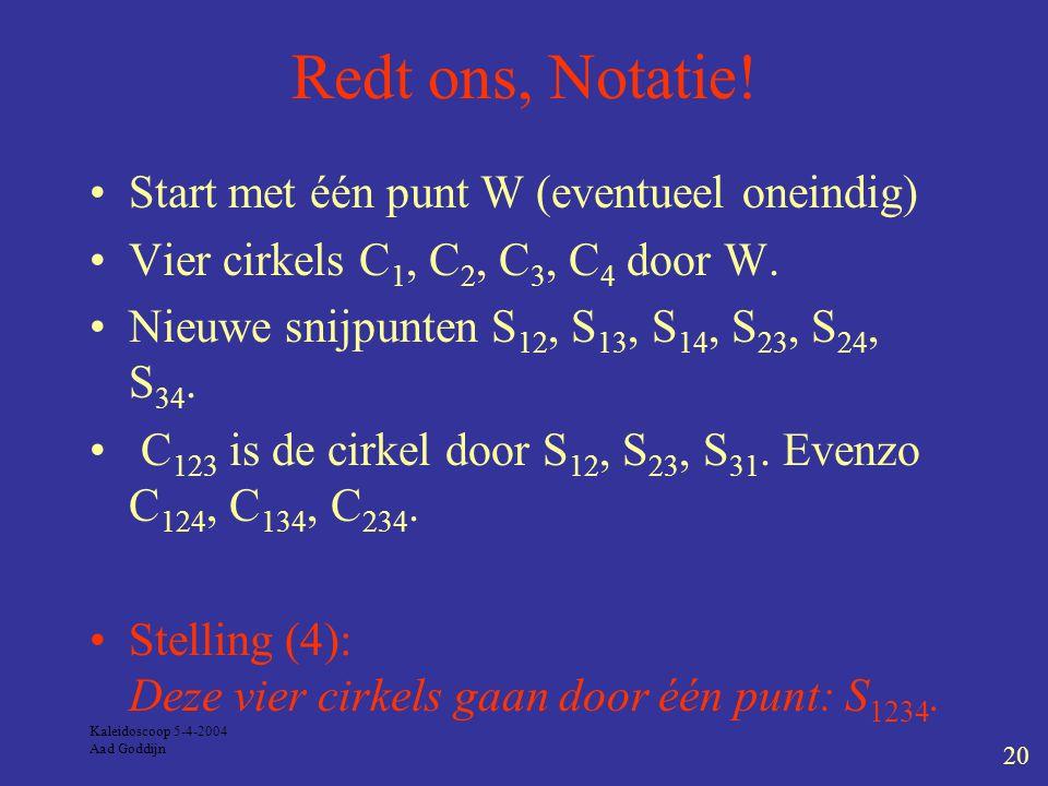 Kaleidoscoop 5-4-2004 Aad Goddijn 20 Redt ons, Notatie.