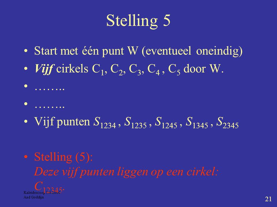 Kaleidoscoop 5-4-2004 Aad Goddijn 21 Stelling 5 Start met één punt W (eventueel oneindig) Vijf cirkels C 1, C 2, C 3, C 4, C 5 door W.