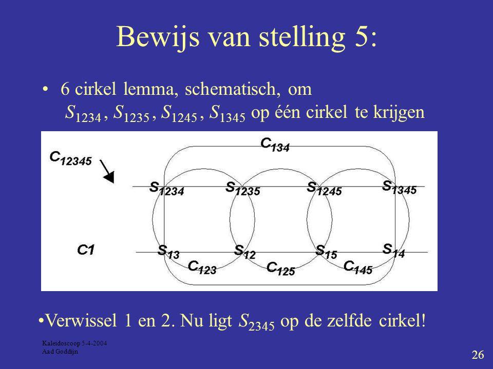 Kaleidoscoop 5-4-2004 Aad Goddijn 26 Bewijs van stelling 5: 6 cirkel lemma, schematisch, om S 1234, S 1235, S 1245, S 1345 op één cirkel te krijgen Verwissel 1 en 2.
