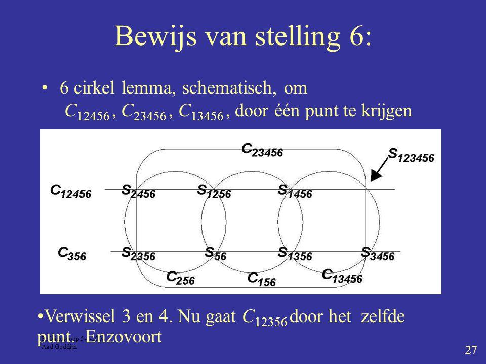 Kaleidoscoop 5-4-2004 Aad Goddijn 27 Bewijs van stelling 6: 6 cirkel lemma, schematisch, om C 12456, C 23456, C 13456, door één punt te krijgen Verwissel 3 en 4.