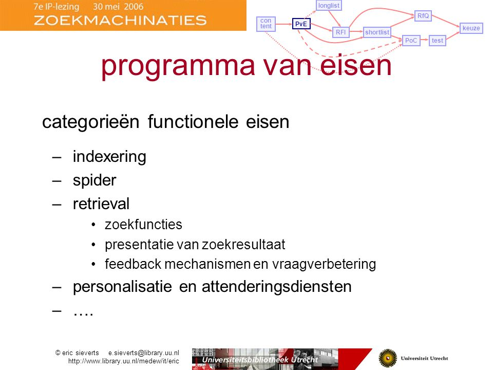 categorieën functionele eisen –indexering –spider –retrieval zoekfuncties presentatie van zoekresultaat feedback mechanismen en vraagverbetering –personalisatie en attenderingsdiensten –….