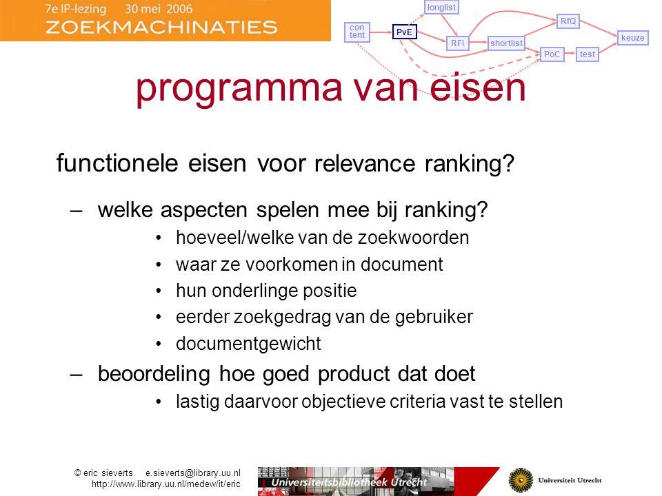 functionele eisen voor relevance ranking.–welke aspecten spelen mee bij ranking.