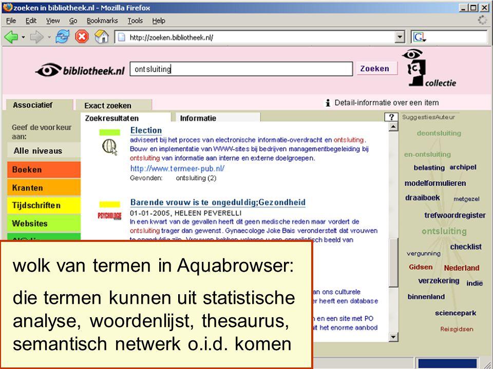 wolk van termen in Aquabrowser: die termen kunnen uit statistische analyse, woordenlijst, thesaurus, semantisch netwerk o.i.d.