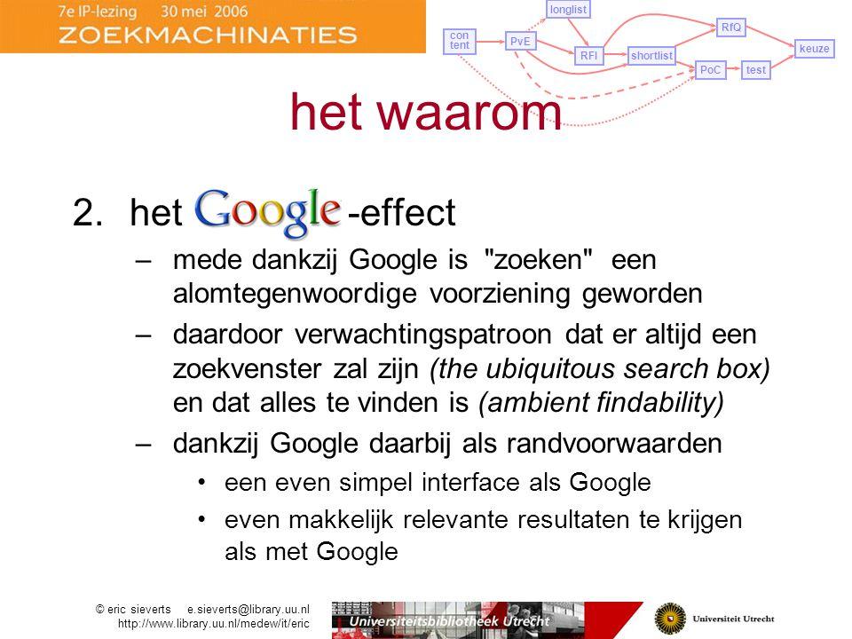2.het google -effect –mede dankzij Google is zoeken een alomtegenwoordige voorziening geworden –daardoor verwachtingspatroon dat er altijd een zoekvenster zal zijn (the ubiquitous search box) en dat alles te vinden is (ambient findability) –dankzij Google daarbij als randvoorwaarden een even simpel interface als Google even makkelijk relevante resultaten te krijgen als met Google © eric sieverts e.sieverts@library.uu.nl http://www.library.uu.nl/medew/it/eric PvE longlist con tent RFIshortlist PoCtest RfQ keuze het waarom
