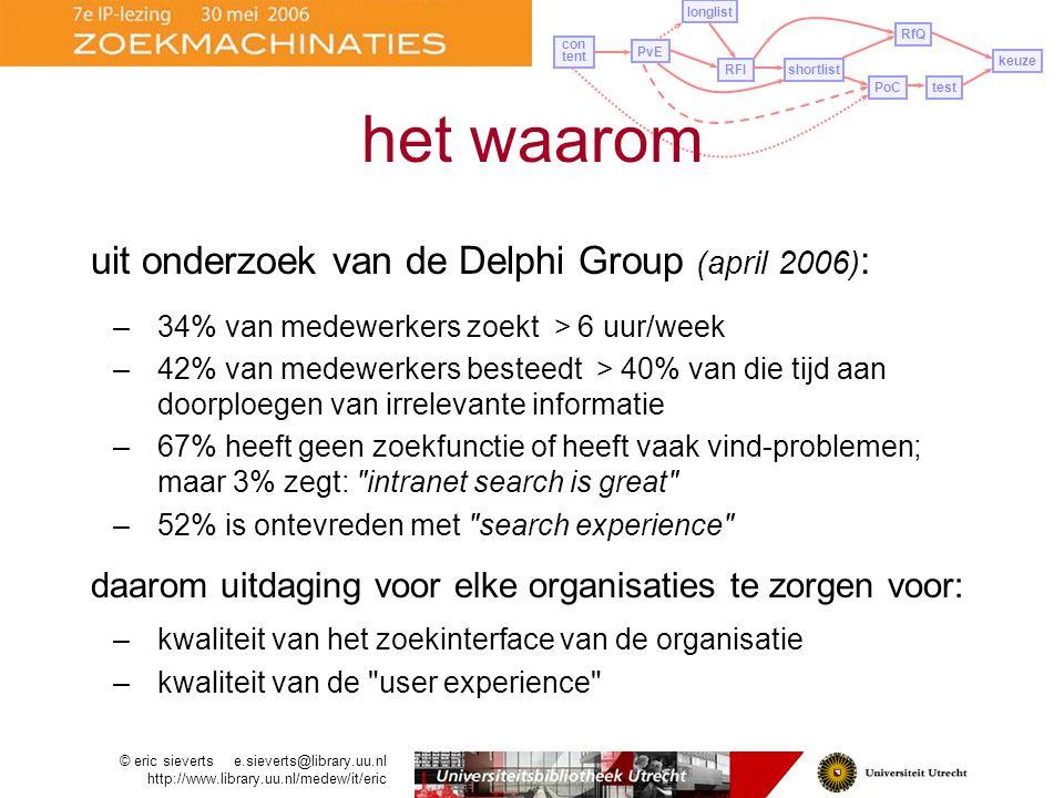 uit onderzoek van de Delphi Group (april 2006) : –34% van medewerkers zoekt > 6 uur/week –42% van medewerkers besteedt > 40% van die tijd aan doorploegen van irrelevante informatie –67% heeft geen zoekfunctie of heeft vaak vind-problemen; maar 3% zegt: intranet search is great –52% is ontevreden met search experience daarom uitdaging voor elke organisaties te zorgen voor: –kwaliteit van het zoekinterface van de organisatie –kwaliteit van de user experience © eric sieverts e.sieverts@library.uu.nl http://www.library.uu.nl/medew/it/eric PvE longlist con tent RFIshortlist PoCtest RfQ keuze het waarom