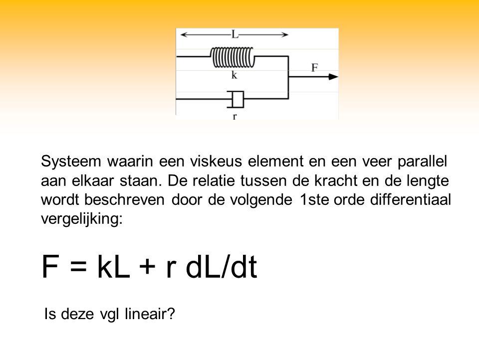 Systeem waarin een viskeus element en een veer parallel aan elkaar staan. De relatie tussen de kracht en de lengte wordt beschreven door de volgende 1