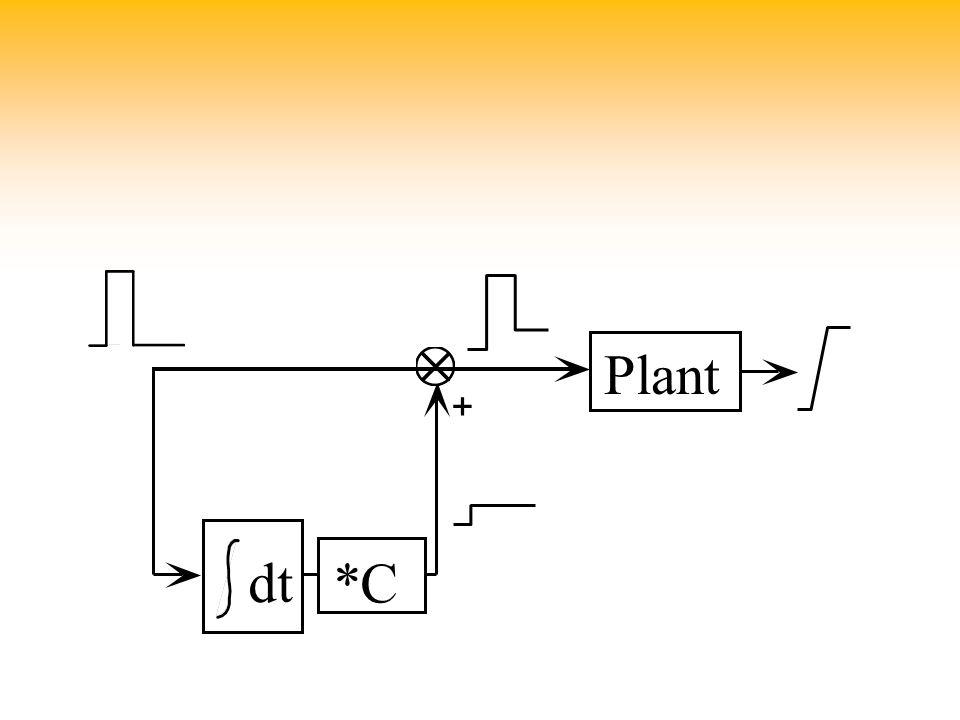 + *C dt Plant
