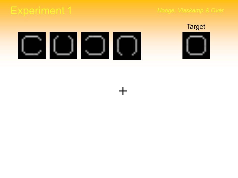 Experiment 1 Hooge, Vlaskamp & Over Target