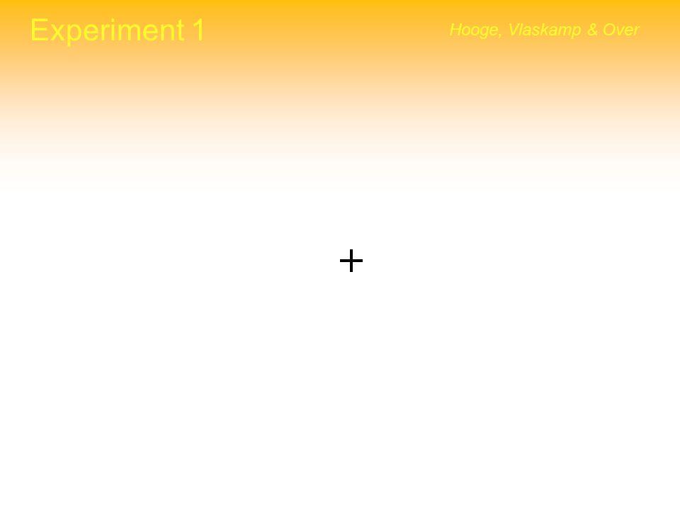 Experiment 1 Hooge, Vlaskamp & Over