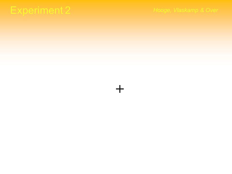 Experiment 2 Hooge, Vlaskamp & Over