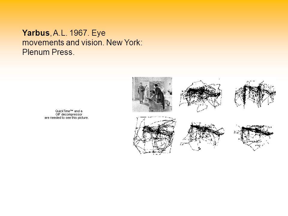 Yarbus, A.L. 1967. Eye movements and vision. New York: Plenum Press.