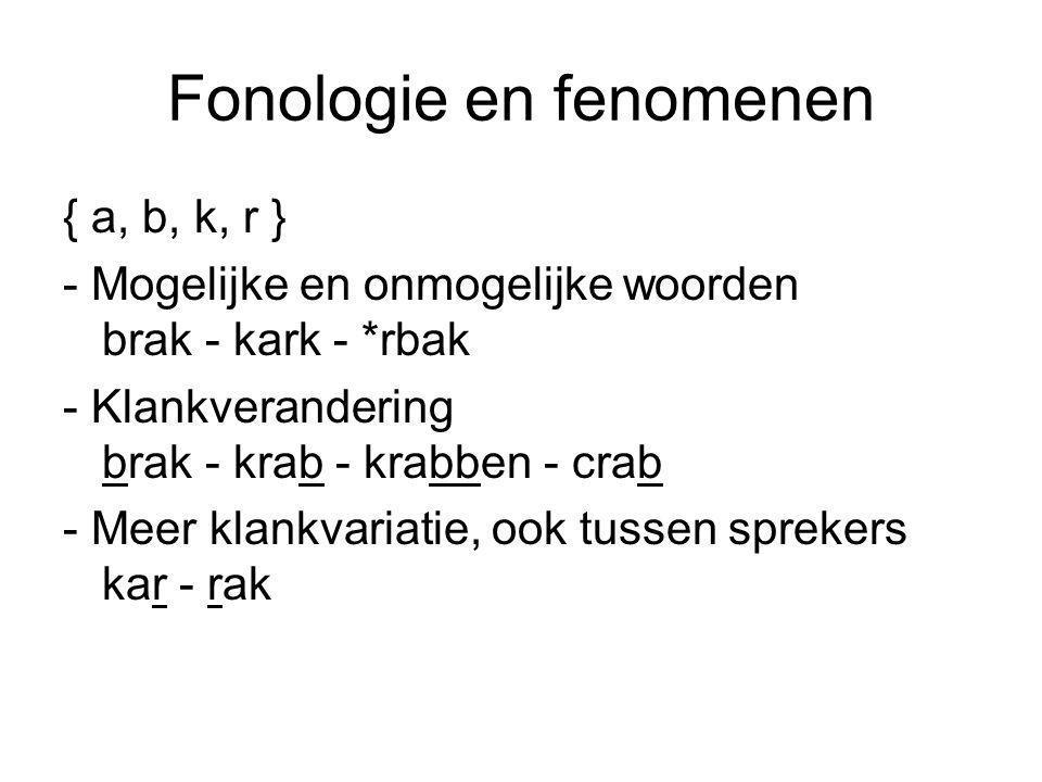 Fonologie en fenomenen { a, b, k, r } - Mogelijke en onmogelijke woorden brak - kark - *rbak - Klankverandering brak - krab - krabben - crab - Meer klankvariatie, ook tussen sprekers kar - rak