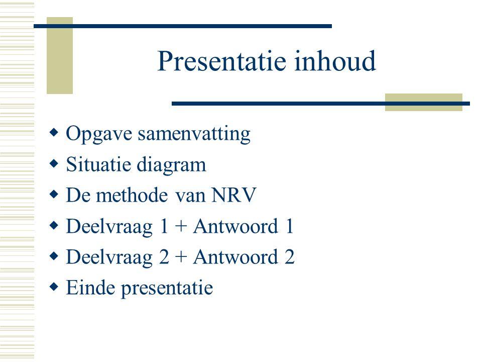 Presentatie inhoud  Opgave samenvatting  Situatie diagram  De methode van NRV  Deelvraag 1 + Antwoord 1  Deelvraag 2 + Antwoord 2  Einde presentatie