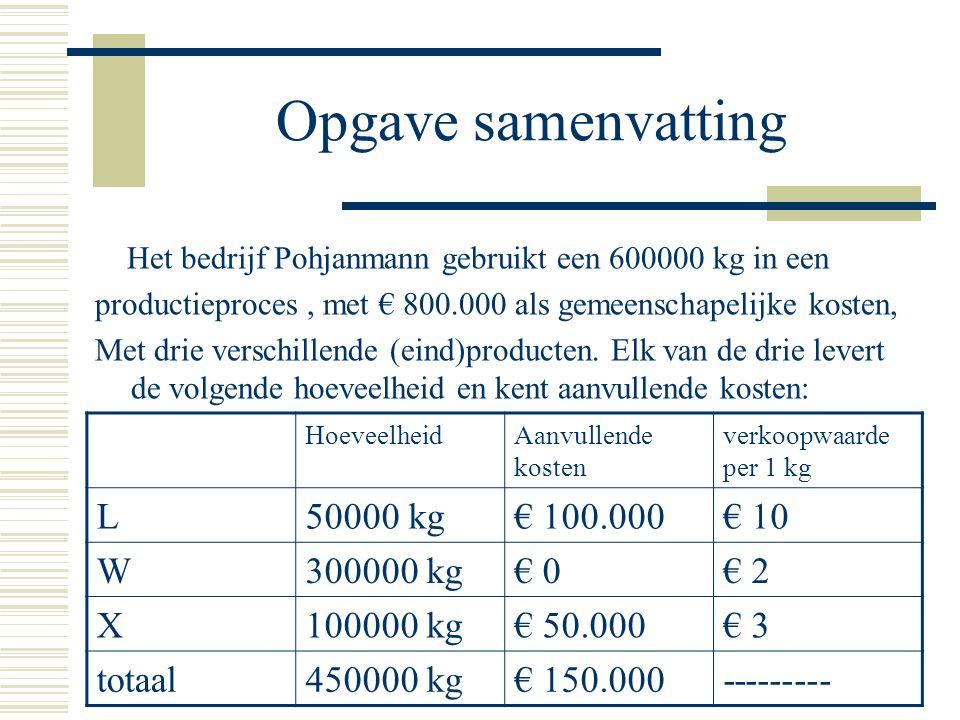 Opgave samenvatting Het bedrijf Pohjanmann gebruikt een 600000 kg in een productieproces, met € 800.000 als gemeenschapelijke kosten, Met drie verschillende (eind)producten.