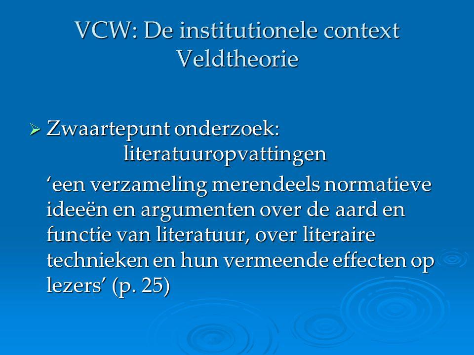 VCW: De institutionele context Veldtheorie  Sleutelwoorden & -begrippen Instituties Instituties Organisaties Organisaties Actoren Actoren Positionering Positionering Relaties Relaties