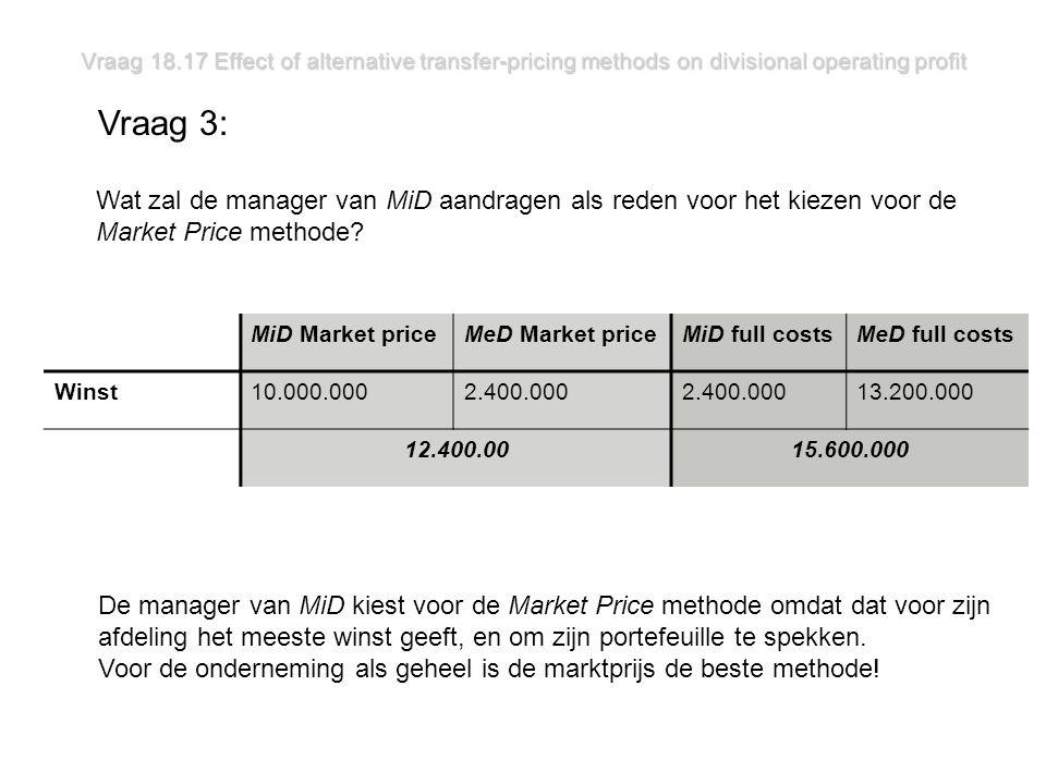 Vraag 18.17 Effect of alternative transfer-pricing methods on divisional operating profit Vraag 3: Wat zal de manager van MiD aandragen als reden voor het kiezen voor de Market Price methode.