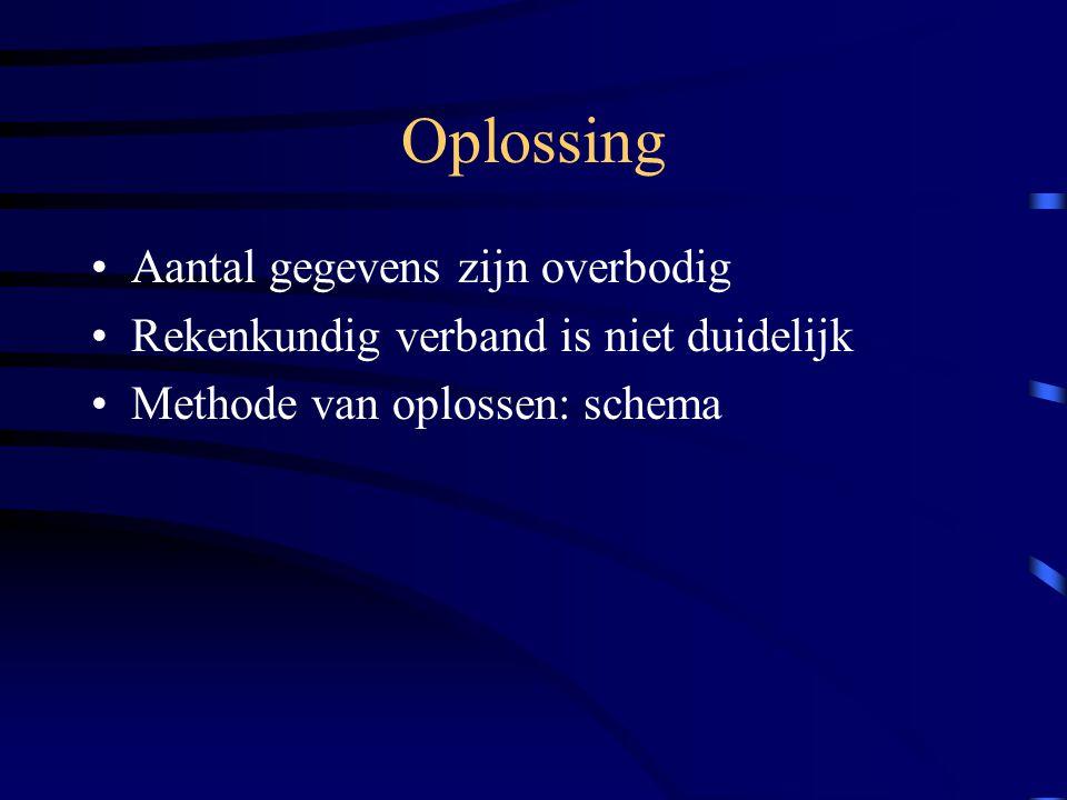 Oplossing, A Revenues32.000 Cost of goods soldA- Gross Margin11.300 20.700