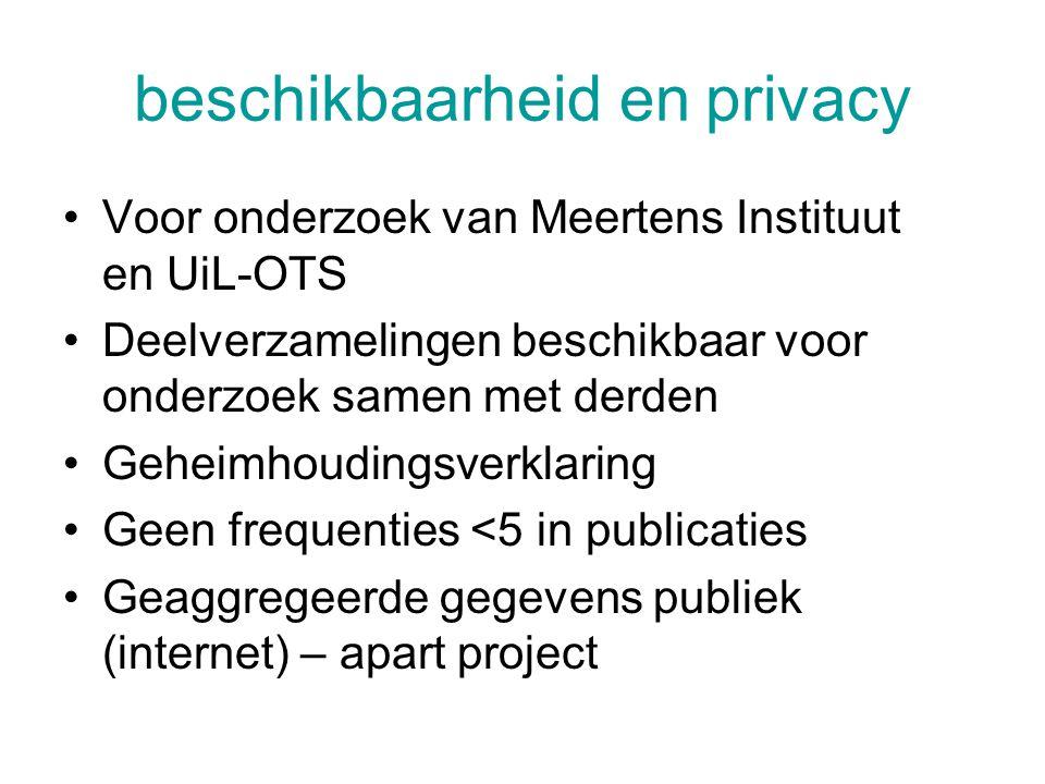 beschikbaarheid en privacy Voor onderzoek van Meertens Instituut en UiL-OTS Deelverzamelingen beschikbaar voor onderzoek samen met derden Geheimhoudingsverklaring Geen frequenties <5 in publicaties Geaggregeerde gegevens publiek (internet) – apart project